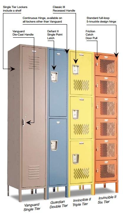 Penco Lockers Partitions Plus Inc